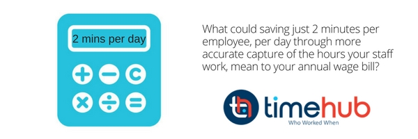 What could saving just 2 minutes per employee per day through more accurate capture of the hours your staff work mean to your annual wage bill